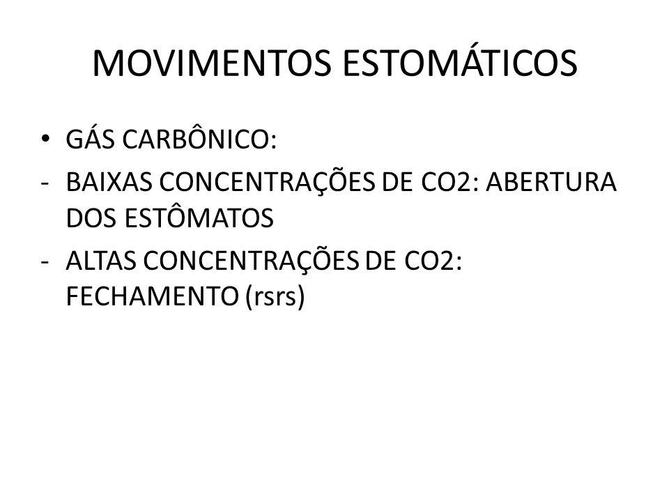 MOVIMENTOS ESTOMÁTICOS GÁS CARBÔNICO: -BAIXAS CONCENTRAÇÕES DE CO2: ABERTURA DOS ESTÔMATOS -ALTAS CONCENTRAÇÕES DE CO2: FECHAMENTO (rsrs)