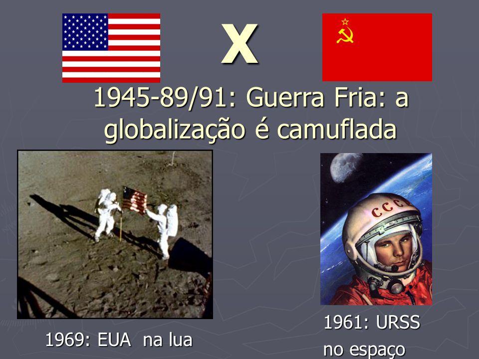 Início do séc. XX: 1ª G.M., Crise de 1929 e 2ª G.M: o processo é freado.