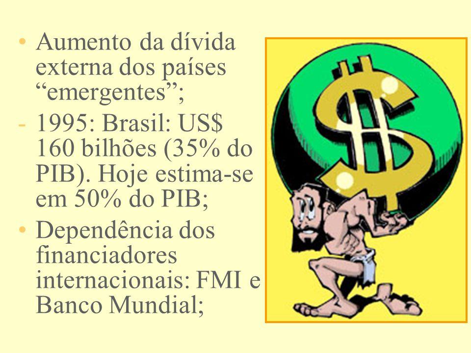 IV. Efeitos colaterais: a perversidade Concentração generalizada das riquezas; EUA, Japão Concentração generalizada das riquezas; EUA, Japão e U.E. =