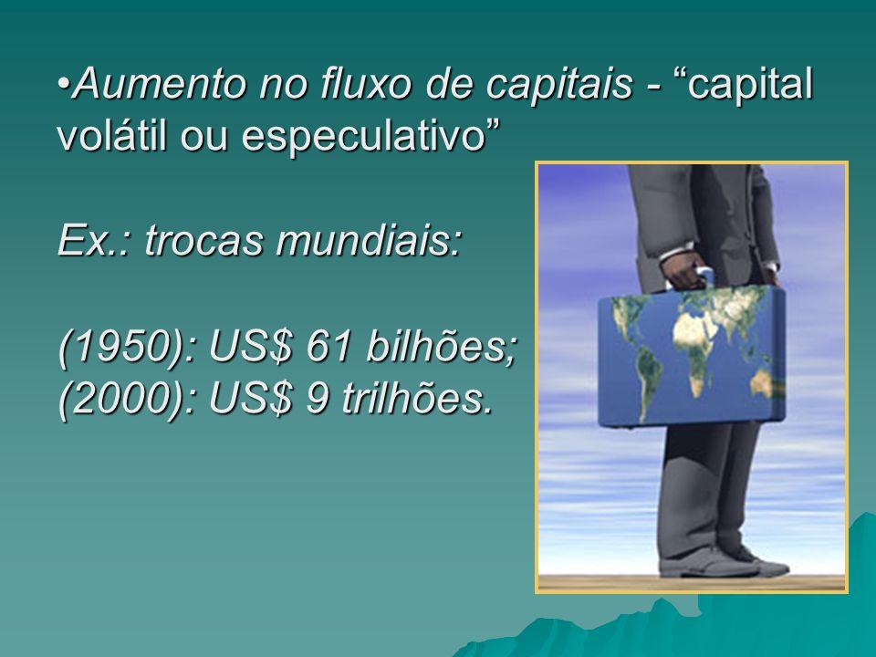 Aumento no fluxo de capitais - capital volátil ou especulativo Ex.: trocas mundiais: (1950): US$ 61 bilhões; (2000): US$ 9 trilhões.Aumento no fluxo de capitais - capital volátil ou especulativo Ex.: trocas mundiais: (1950): US$ 61 bilhões; (2000): US$ 9 trilhões.