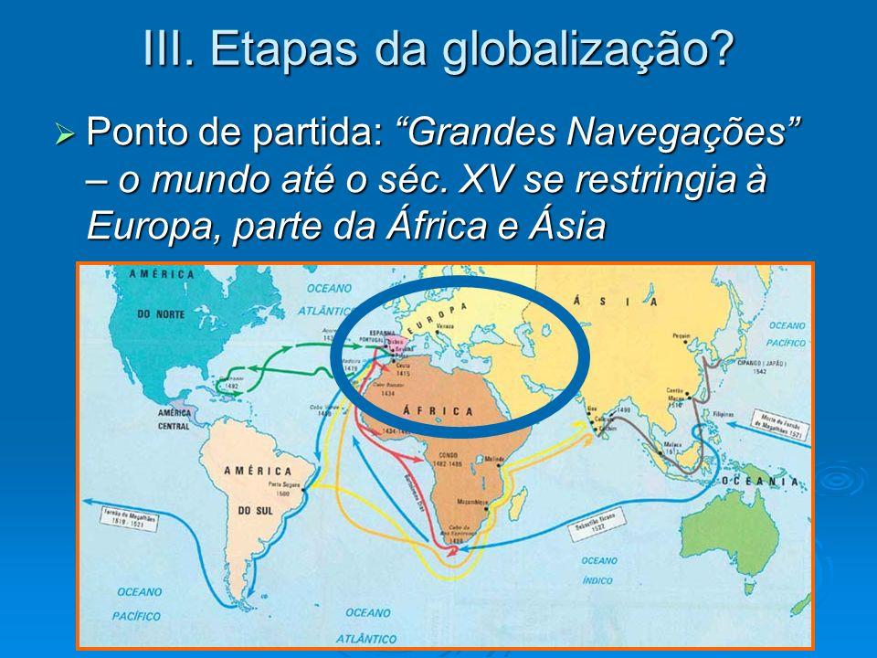 III.Etapas da globalização. Ponto de partida: Grandes Navegações – o mundo até o séc.
