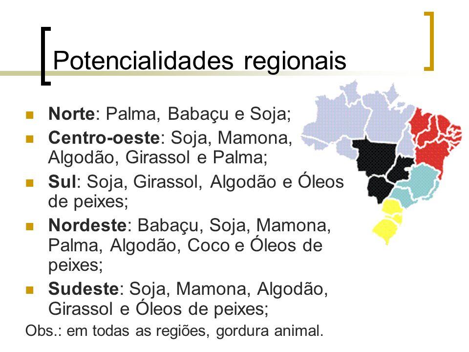 Potencialidades regionais Norte: Palma, Babaçu e Soja; Centro-oeste: Soja, Mamona, Algodão, Girassol e Palma; Sul: Soja, Girassol, Algodão e Óleos de