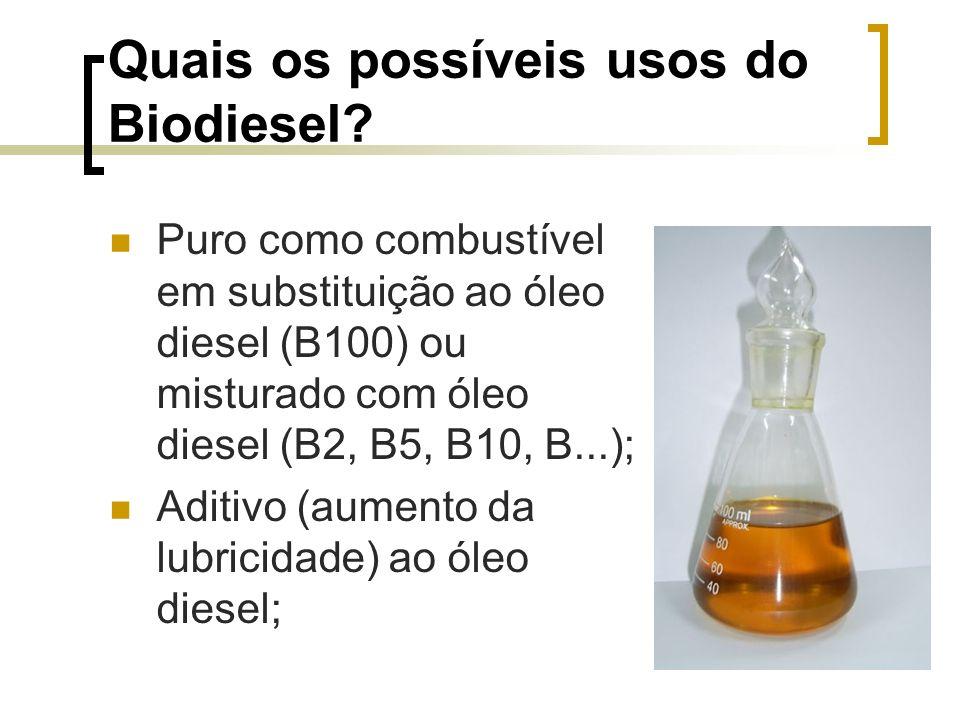 Quais os possíveis usos do Biodiesel? Puro como combustível em substituição ao óleo diesel (B100) ou misturado com óleo diesel (B2, B5, B10, B...); Ad