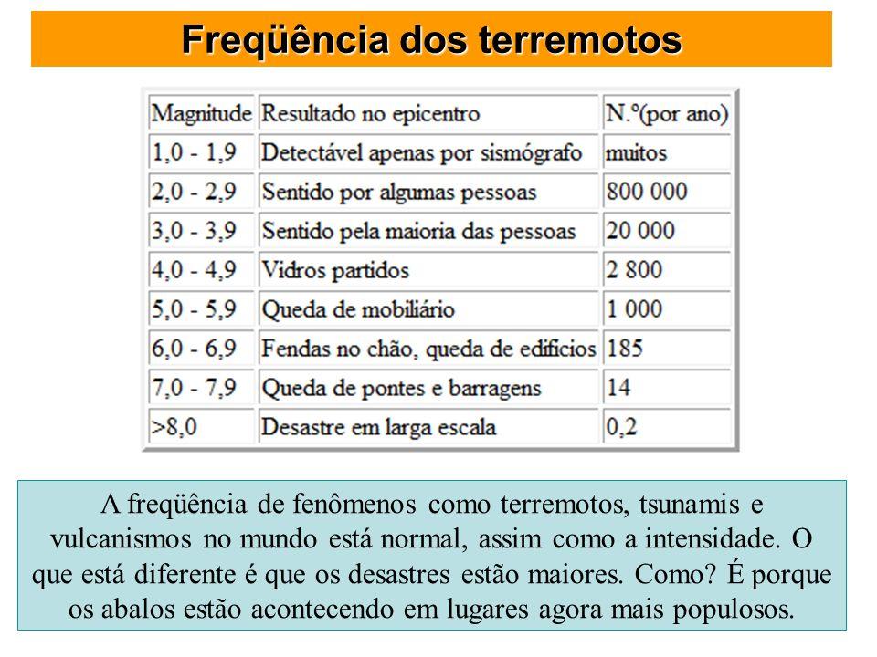 Freqüência dos terremotos A freqüência de fenômenos como terremotos, tsunamis e vulcanismos no mundo está normal, assim como a intensidade. O que está