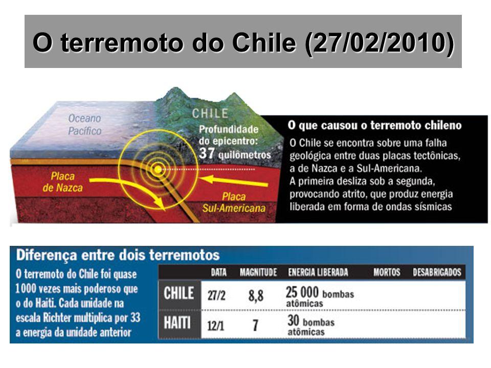O terremoto do Chile (27/02/2010)