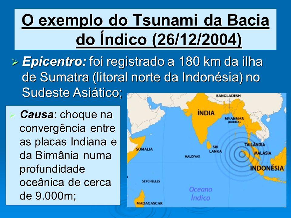 O exemplo do Tsunami da Bacia do Índico (26/12/2004) Epicentro: foi registrado a 180 km da ilha de Sumatra (litoral norte da Indonésia) no Sudeste Asi