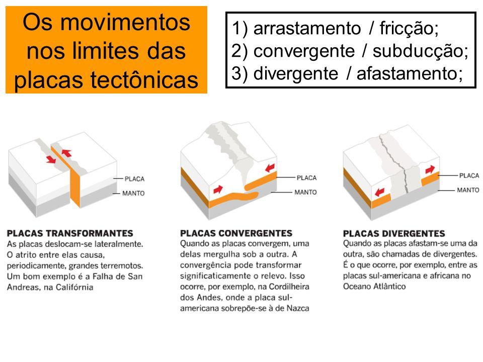 Os movimentos nos limites das placas tectônicas 1) arrastamento / fricção; 2) convergente / subducção; 3) divergente / afastamento;