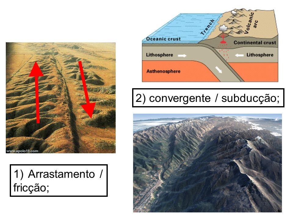 1)Arrastamento / fricção; 2) convergente / subducção;