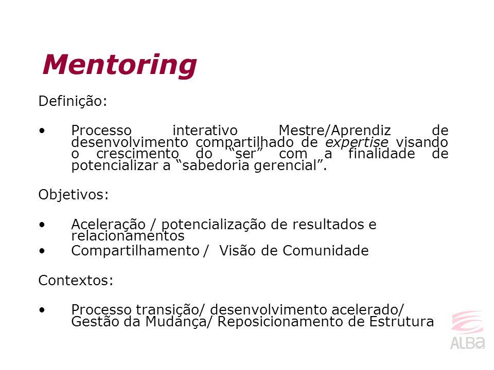 Definição: Processo interativo Mestre/Aprendiz de desenvolvimento compartilhado de expertise visando o crescimento do ser com a finalidade de potencia