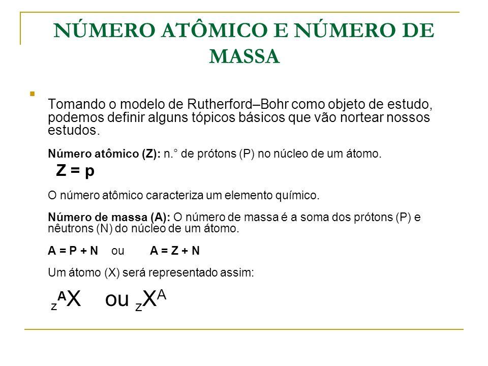 Átomo neutro – Aquele em que o número de prótons é igual ao número de elétrons.