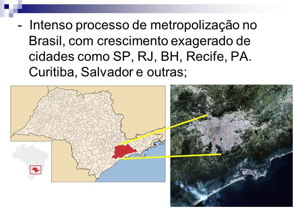 - Intenso processo de metropolização no Brasil, com crescimento exagerado de cidades como SP, RJ, BH, Recife, PA. Curitiba, Salvador e outras;