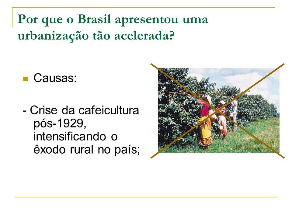 Por que o Brasil apresentou uma urbanização tão acelerada? Causas: - Crise da cafeicultura pós-1929, intensificando o êxodo rural no país;