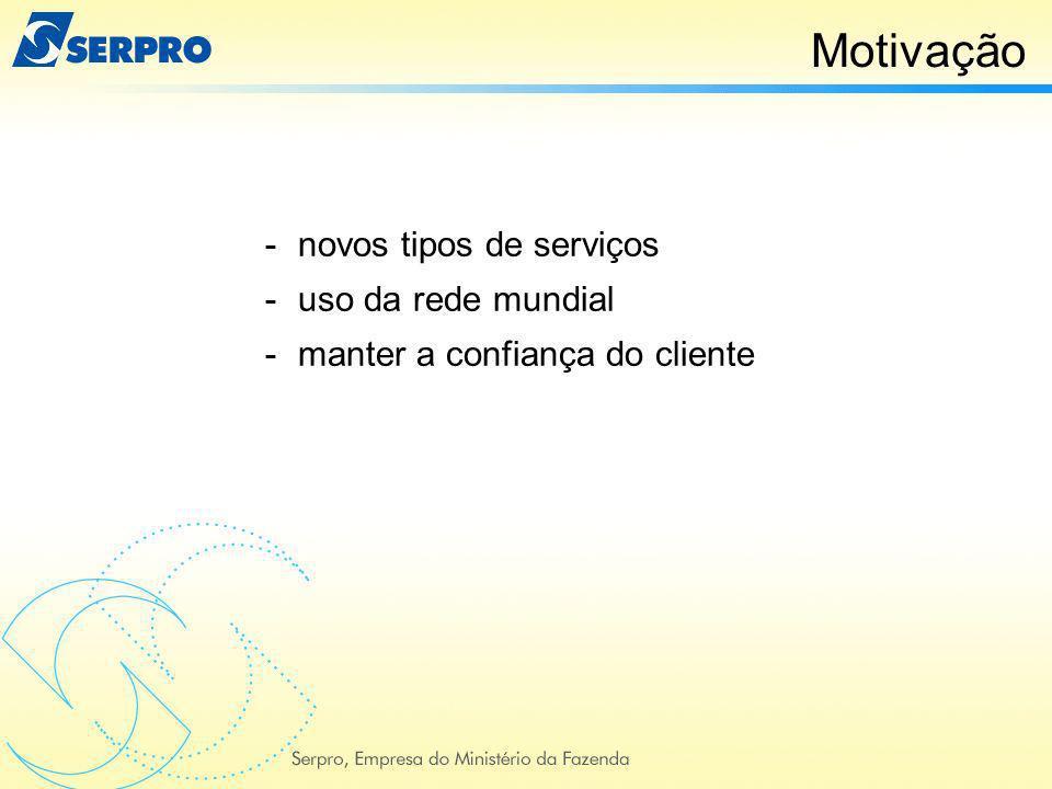 -novos tipos de serviços -uso da rede mundial -manter a confiança do cliente Motivação