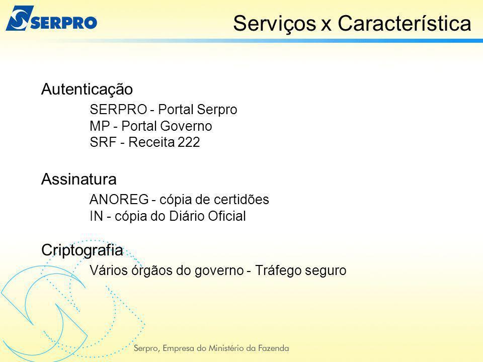 Autenticação SERPRO - Portal Serpro MP - Portal Governo SRF - Receita 222 Assinatura ANOREG - cópia de certidões IN - cópia do Diário Oficial Criptogr