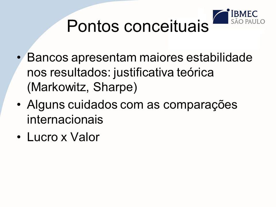 Pontos conceituais Bancos apresentam maiores estabilidade nos resultados: justificativa teórica (Markowitz, Sharpe) Alguns cuidados com as comparações