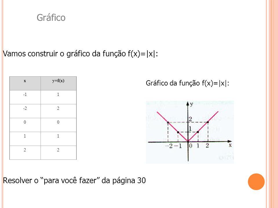 Gráfico Vamos construir o gráfico da função f(x)=|x|: xy=f(x) 1 -22 00 11 22 Gráfico da função f(x)=|x|: Resolver o para você fazer da página 30