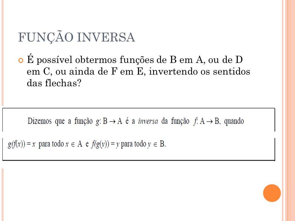 FUNÇÃO INVERSA É possível obtermos funções de B em A, ou de D em C, ou ainda de F em E, invertendo os sentidos das flechas?