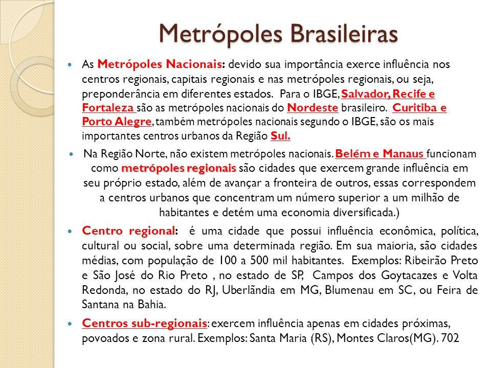 Metrópoles Brasileiras As Metrópoles Nacionais: devido sua importância exerce influência nos centros regionais, capitais regionais e nas metrópoles re