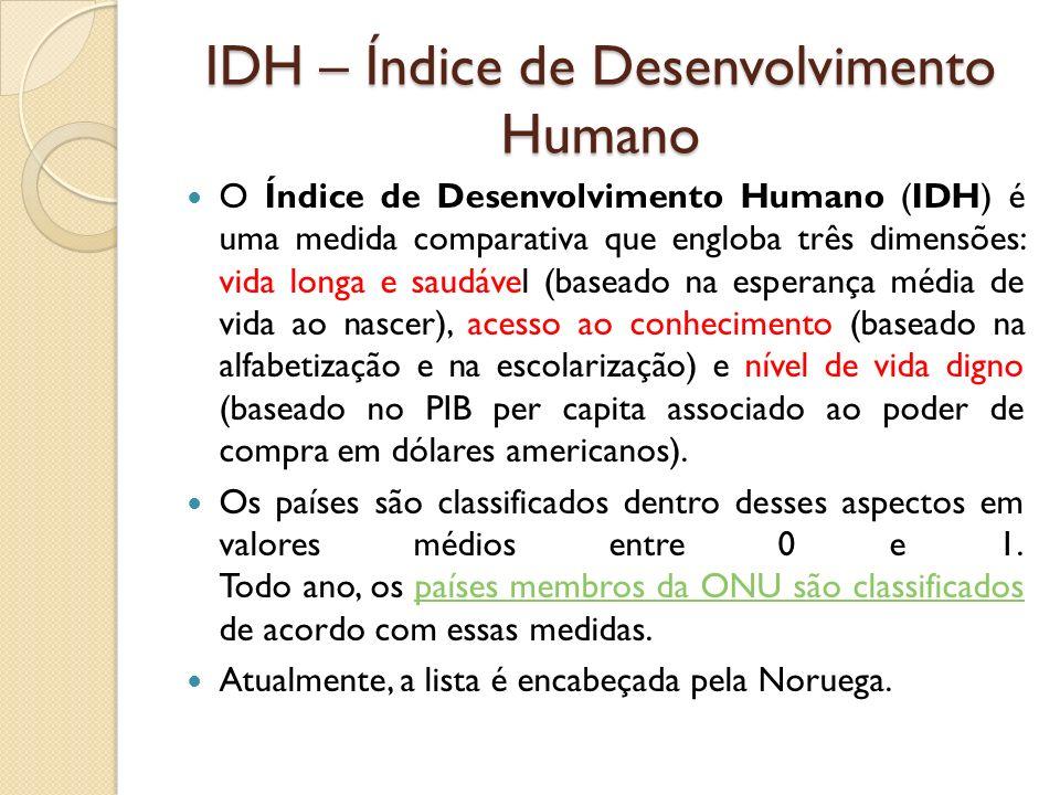 IDH – Índice de Desenvolvimento Humano O Índice de Desenvolvimento Humano (IDH) é uma medida comparativa que engloba três dimensões: vida longa e saud