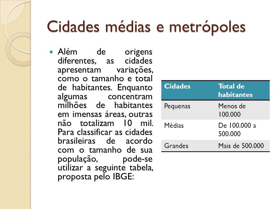 Cidades médias e metrópoles Além de origens diferentes, as cidades apresentam variações, como o tamanho e total de habitantes. Enquanto algumas concen