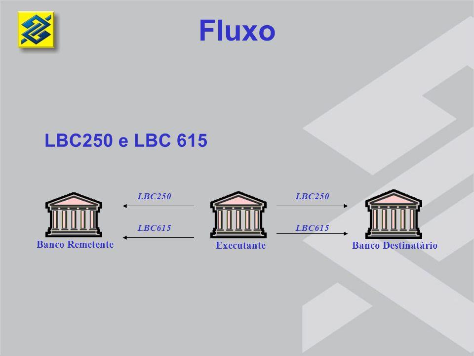 LBC250 e LBC 615 Fluxo Banco Remetente Executante Banco Destinatário LBC250 LBC615