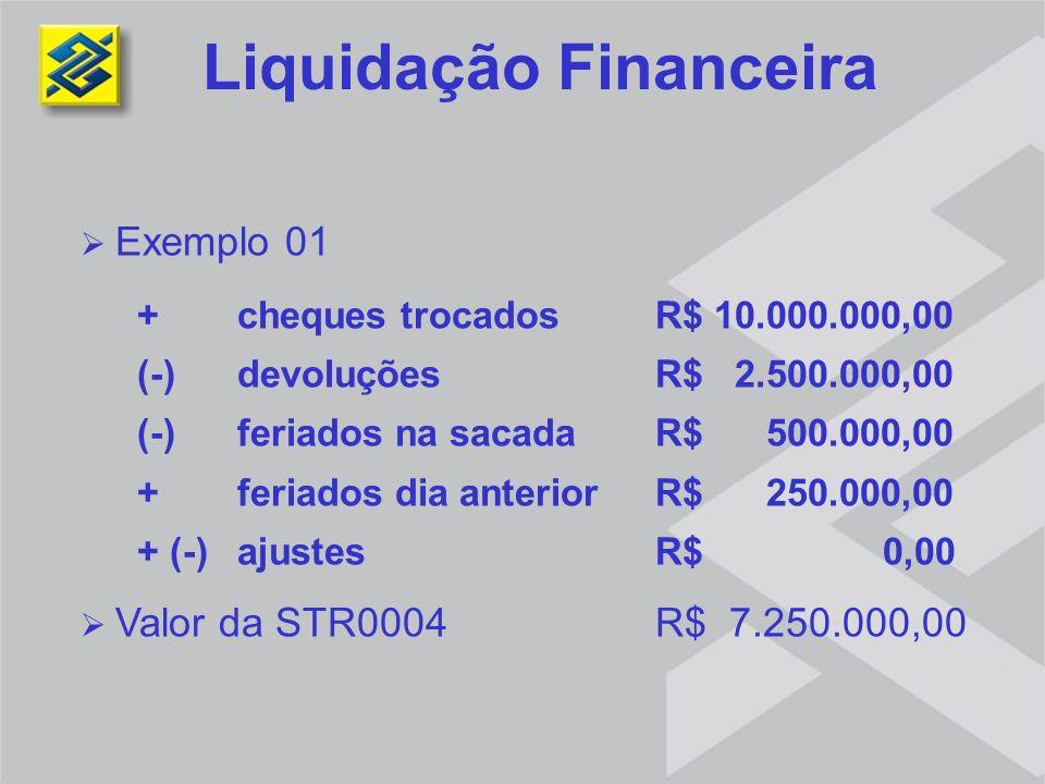 Liquidação Financeira Exemplo 01 + cheques trocadosR$ 10.000.000,00 (-) devoluções R$ 2.500.000,00 (-) feriados na sacada R$ 500.000,00 + feriados dia