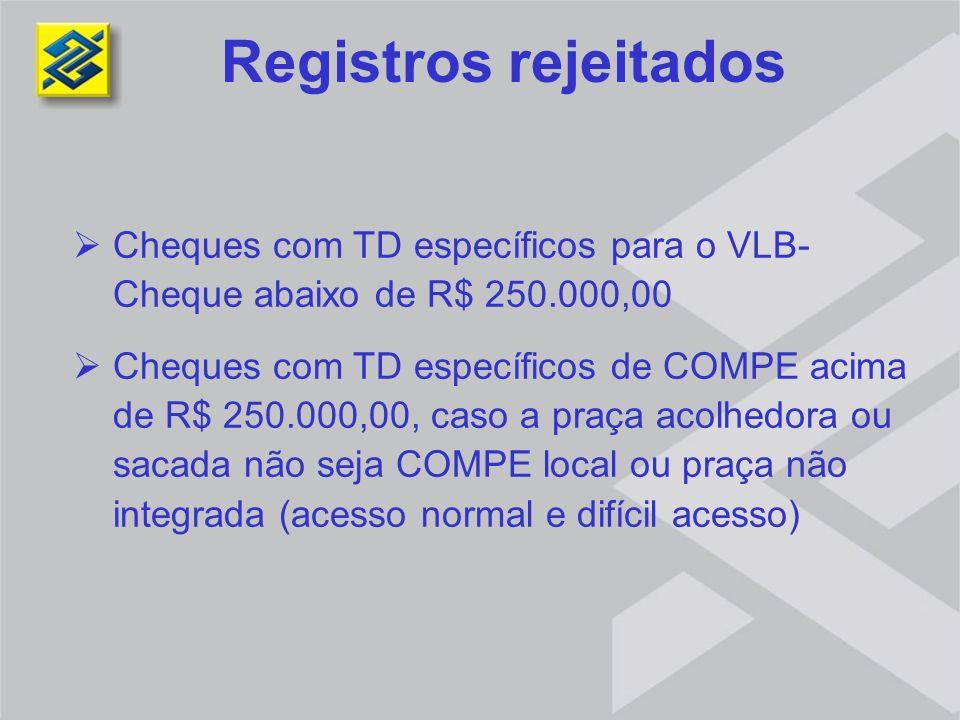 Cheques com TD específicos para o VLB- Cheque abaixo de R$ 250.000,00 Cheques com TD específicos de COMPE acima de R$ 250.000,00, caso a praça acolhed