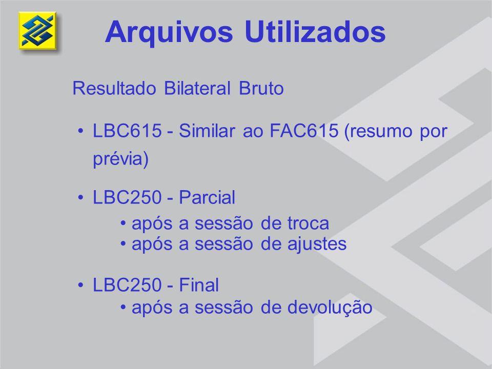 Resultado Bilateral Bruto LBC615 - Similar ao FAC615 (resumo por prévia) LBC250 - Parcial após a sessão de troca após a sessão de ajustes LBC250 - Fin
