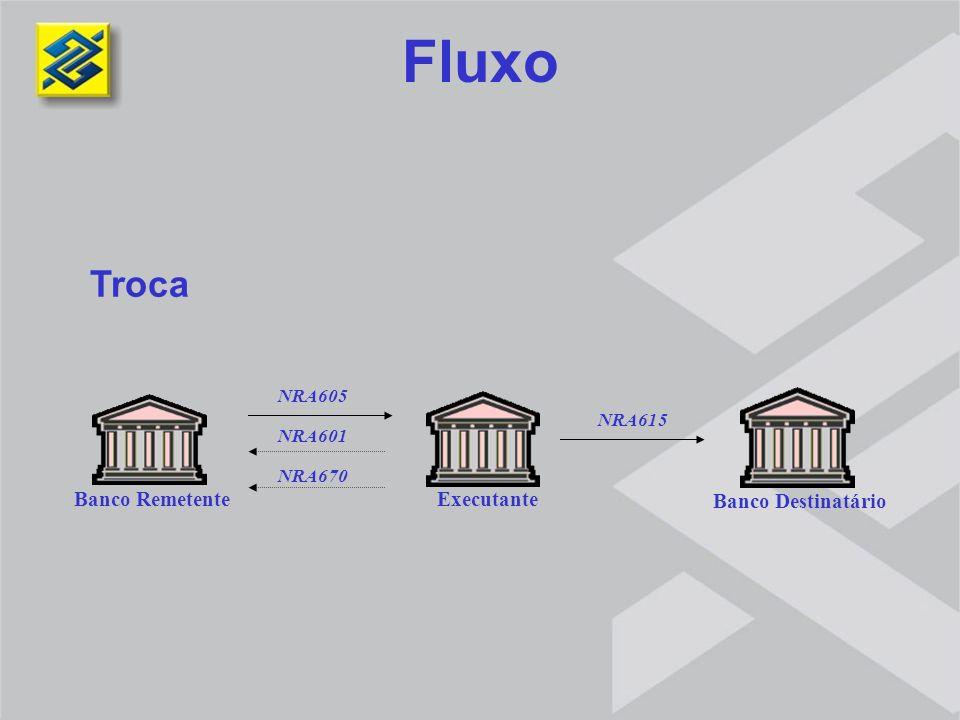 Troca Fluxo Banco Remetente Executante Banco Destinatário NRA670 NRA601 NRA605 NRA615