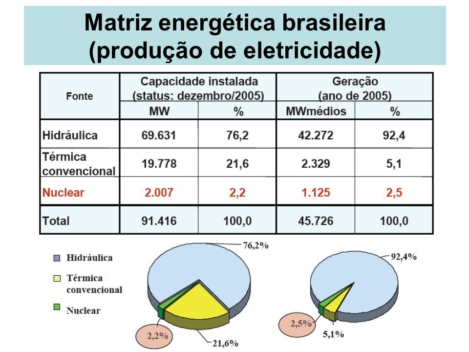 Hidrelétrica de Mauá: maior empreendimento do PAC do governo federal no Paraná, a U.H.E.