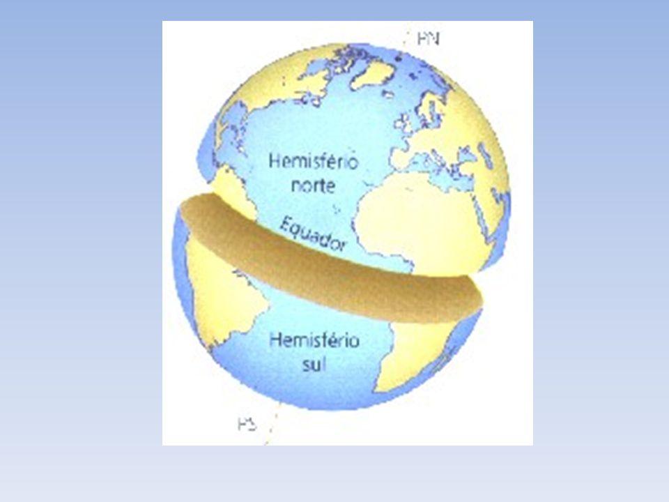 HEMISFÉRIOS Utilizando o MERIDIANO DE GREENWICH como referência, podemos dividir o mundo em outros hemisférios: HEMISFÉRIO OESTE ou OCIDENTAL e o HEMISFÉRIO LESTE ou ORIENTAL.