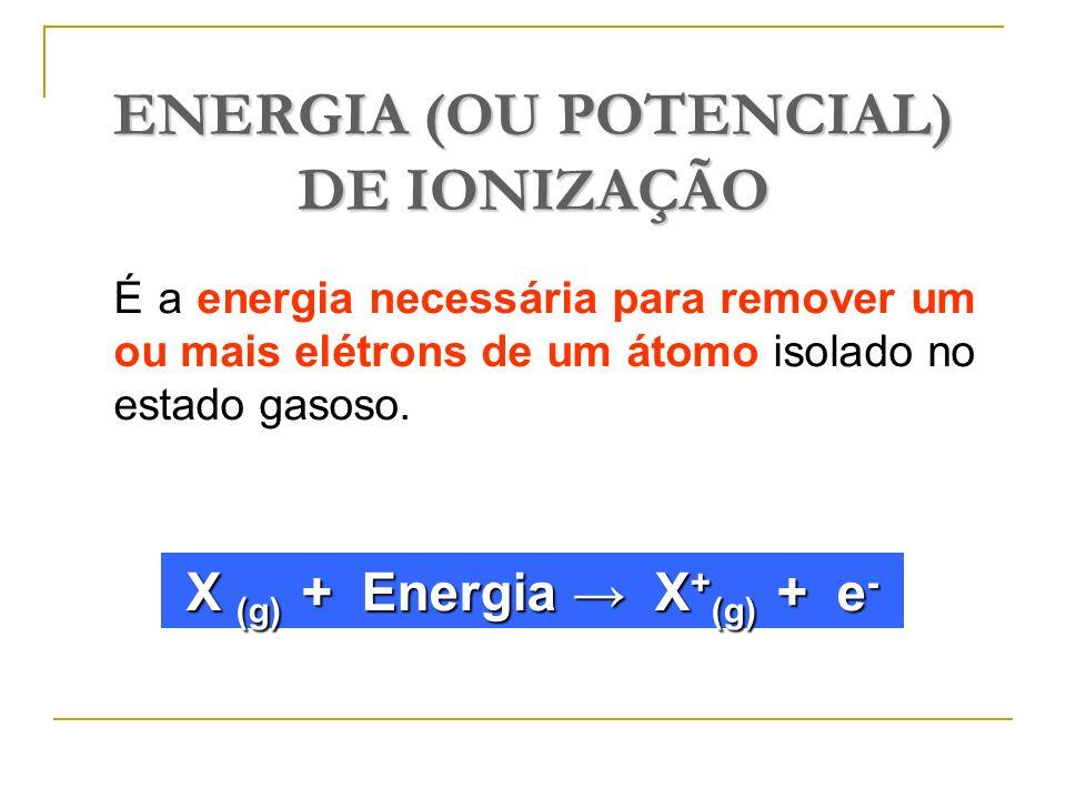 ENERGIA (OU POTENCIAL) DE IONIZAÇÃO É a energia necessária para remover um ou mais elétrons de um átomo isolado no estado gasoso. X (g) + Energia X +