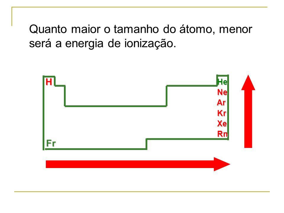 Quanto maior o tamanho do átomo, menor será a energia de ionização. He He Ne Ne Ar Ar Kr Kr Xe Xe Rn Rn H Fr