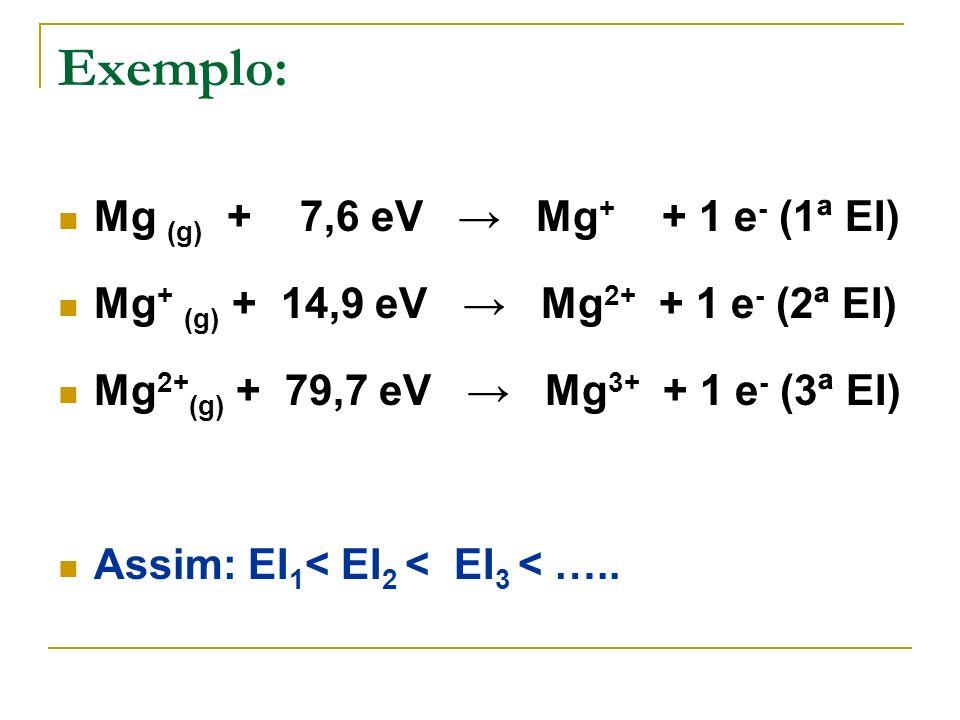 Exemplo: Mg (g) + 7,6 eV Mg + + 1 e - (1ª EI) Mg + (g) + 14,9 eV Mg 2+ + 1 e - (2ª EI) Mg 2+ (g) + 79,7 eV Mg 3+ + 1 e - (3ª EI) Assim: EI 1 < EI 2 <