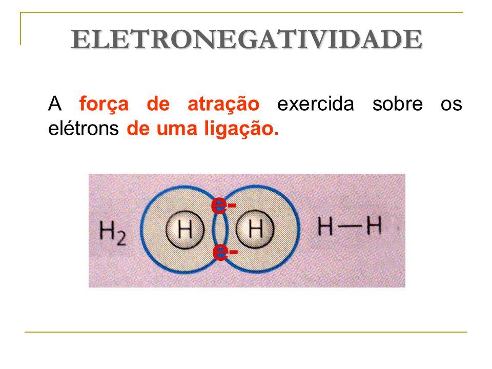 ELETRONEGATIVIDADE A força de atração exercida sobre os elétrons de uma ligação.