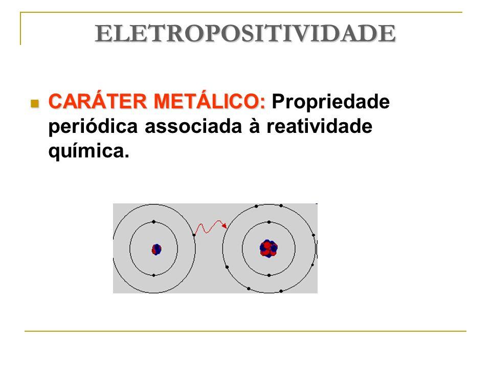 ELETROPOSITIVIDADE CARÁTER METÁLICO: CARÁTER METÁLICO: Propriedade periódica associada à reatividade química.