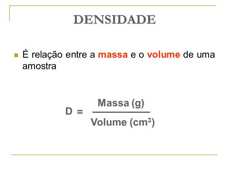 DENSIDADE É relação entre a massa e o volume de uma amostra D = Massa (g) Volume (cm 3 )
