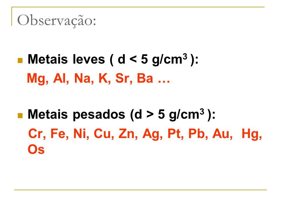 Observação: Metais leves ( d < 5 g/cm 3 ): Mg, Al, Na, K, Sr, Ba … Metais pesados (d > 5 g/cm 3 ): Cr, Fe, Ni, Cu, Zn, Ag, Pt, Pb, Au, Hg, Os