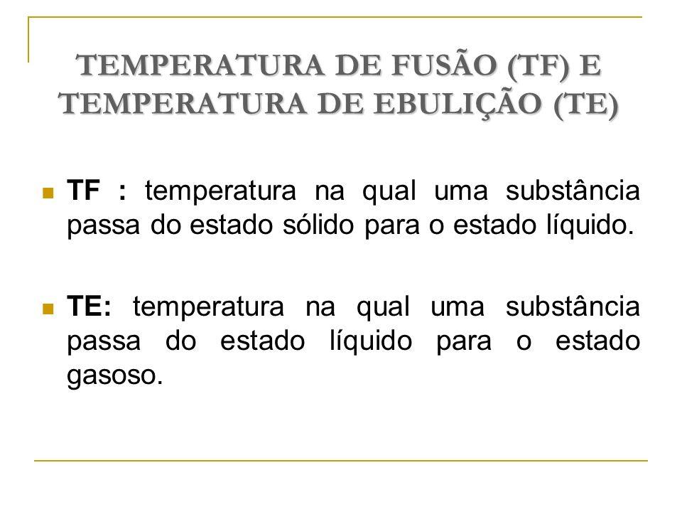 TEMPERATURA DE FUSÃO (TF) E TEMPERATURA DE EBULIÇÃO (TE) TF : temperatura na qual uma substância passa do estado sólido para o estado líquido. TE: tem