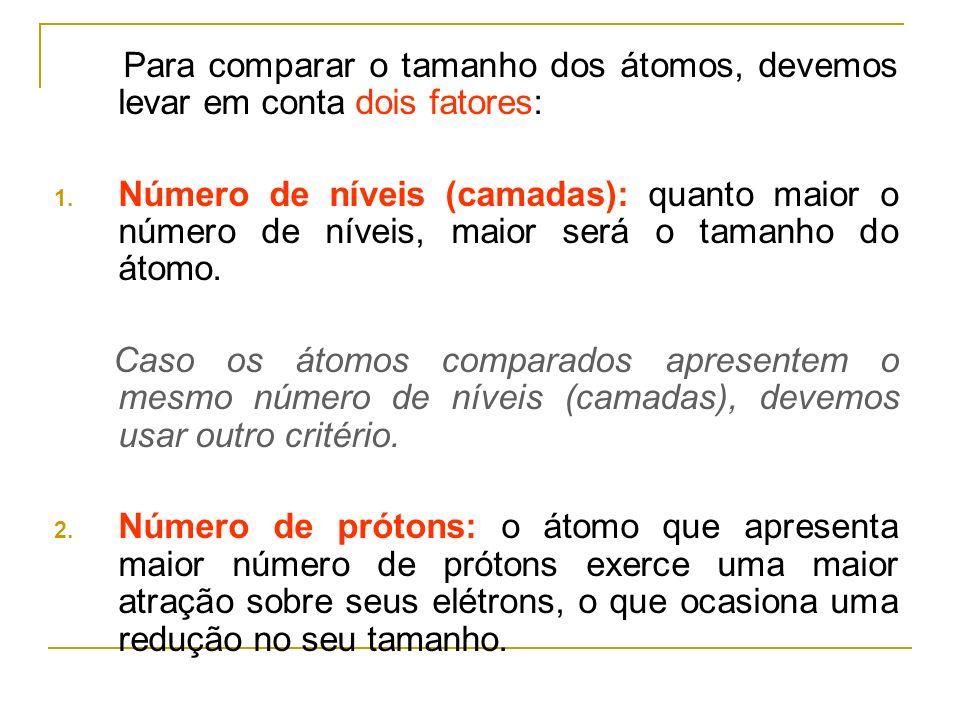 Para comparar o tamanho dos átomos, devemos levar em conta dois fatores: 1. Número de níveis (camadas): quanto maior o número de níveis, maior será o