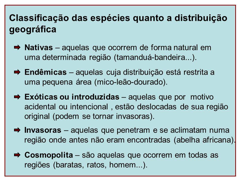 Classificação das espécies quanto a distribuição geográfica Cosmopolita – são aquelas que ocorrem em todas as regiões (baratas, ratos, homem...). Exót