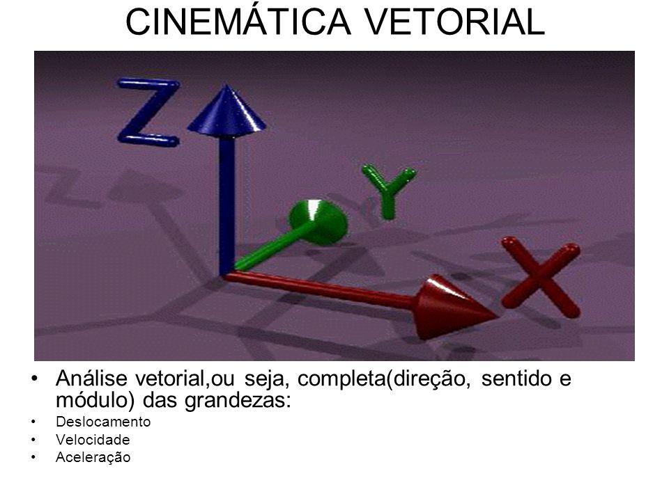 CINEMÁTICA VETORIAL Análise vetorial,ou seja, completa(direção, sentido e módulo) das grandezas: Deslocamento Velocidade Aceleração