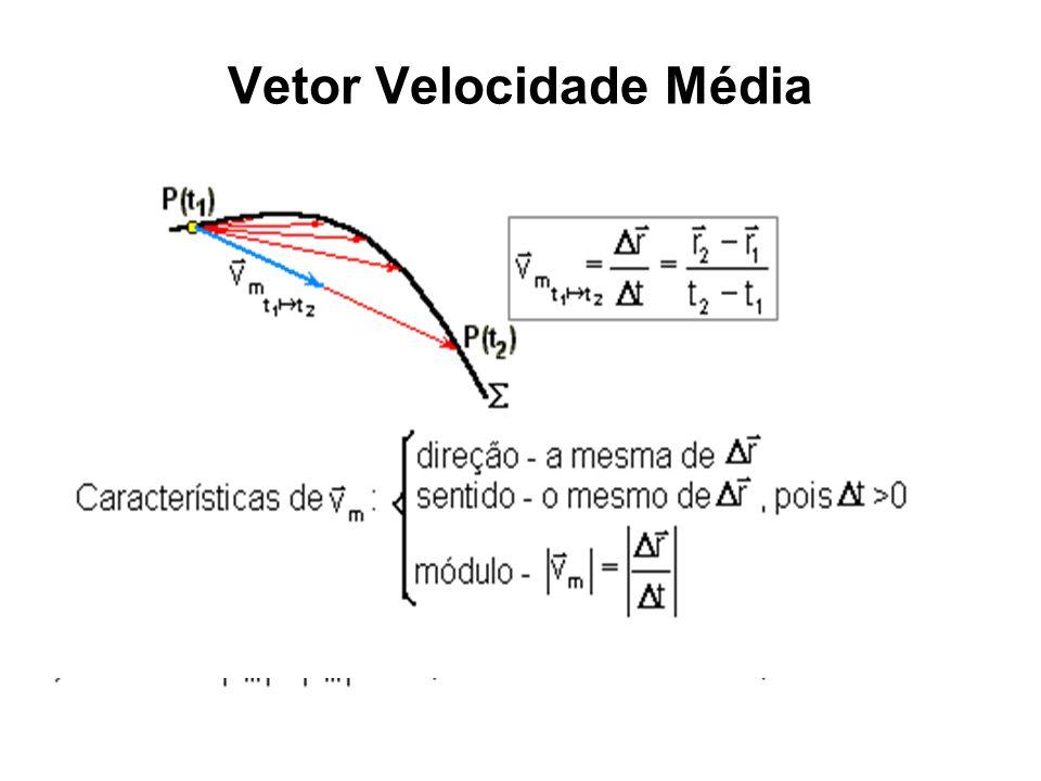 Vetor Velocidade Média