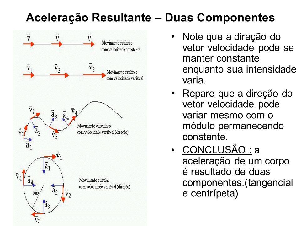 Aceleração Resultante – Duas Componentes Note que a direção do vetor velocidade pode se manter constante enquanto sua intensidade varia. Repare que a