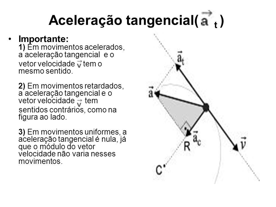 Aceleração tangencial( t ) Importante: 1) Em movimentos acelerados, a aceleração tangencial e o vetor velocidade tem o mesmo sentido. 2) Em movimentos
