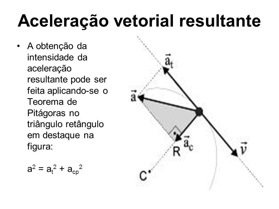 Aceleração vetorial resultante A obtenção da intensidade da aceleração resultante pode ser feita aplicando-se o Teorema de Pitágoras no triângulo retâ