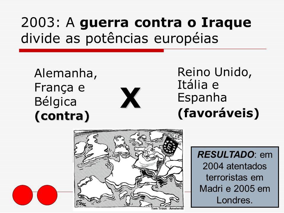 2003: A guerra contra o Iraque divide as potências européias (contra) Alemanha, França e Bélgica (contra) Reino Unido, Itália e Espanha (favoráveis) X
