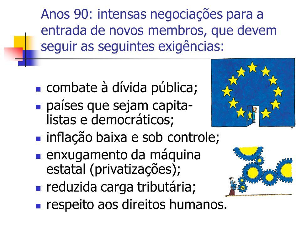 Anos 90: intensas negociações para a entrada de novos membros, que devem seguir as seguintes exigências: combate à dívida pública; países que sejam ca