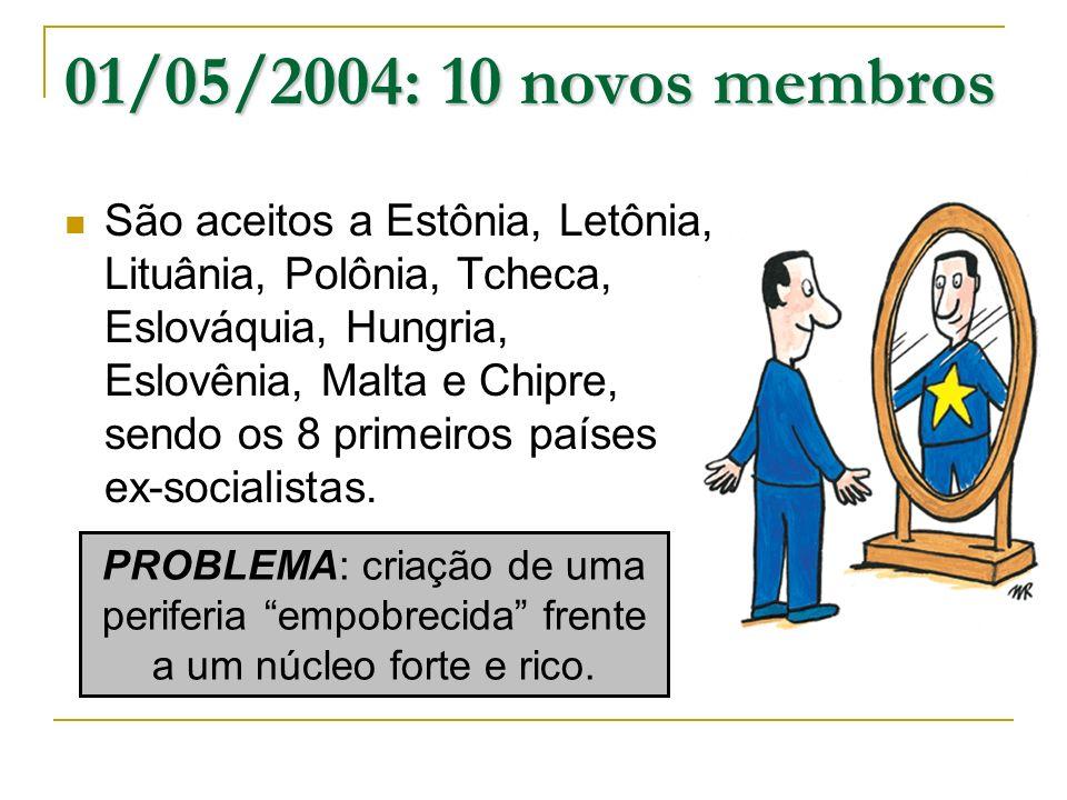 01/05/2004: 10 novos membros São aceitos a Estônia, Letônia, Lituânia, Polônia, Tcheca, Eslováquia, Hungria, Eslovênia, Malta e Chipre, sendo os 8 pri