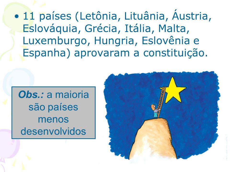 11 países (Letônia, Lituânia, Áustria, Eslováquia, Grécia, Itália, Malta, Luxemburgo, Hungria, Eslovênia e Espanha) aprovaram a constituição. Obs.: a